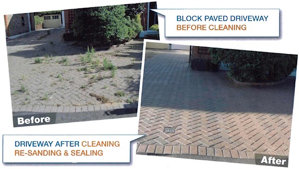 driveway cleaning cardiff before and after